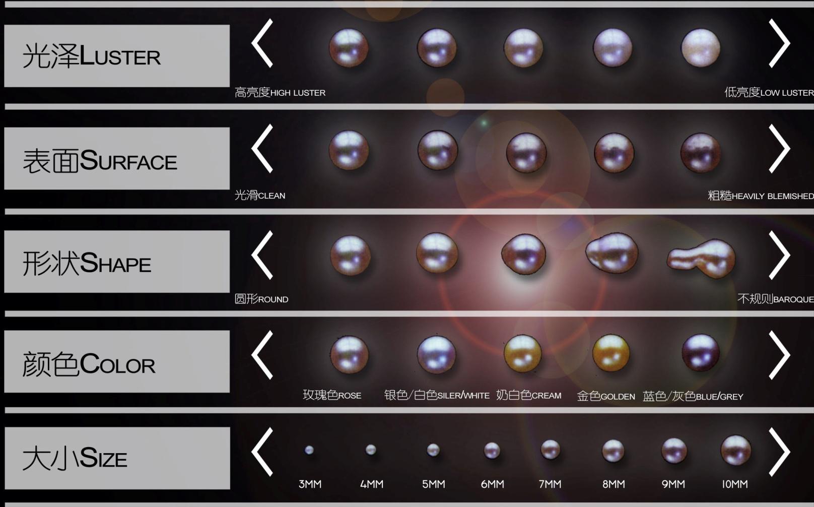 珍珠筛选图.png